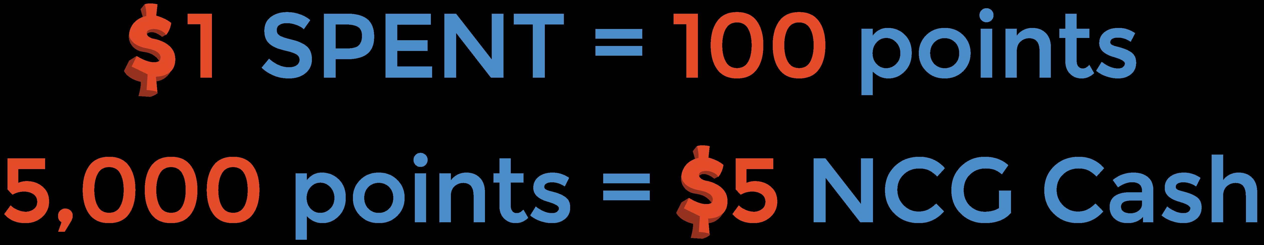 $1=100pts-04